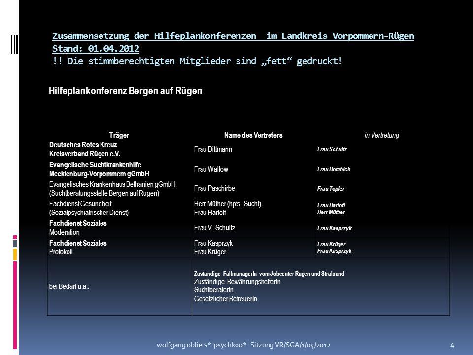 """Zusammensetzung der Hilfeplankonferenzen im Landkreis Vorpommern-Rügen Stand: 01.04.2012 !! Die stimmberechtigten Mitglieder sind """"fett"""" gedruckt! Trä"""