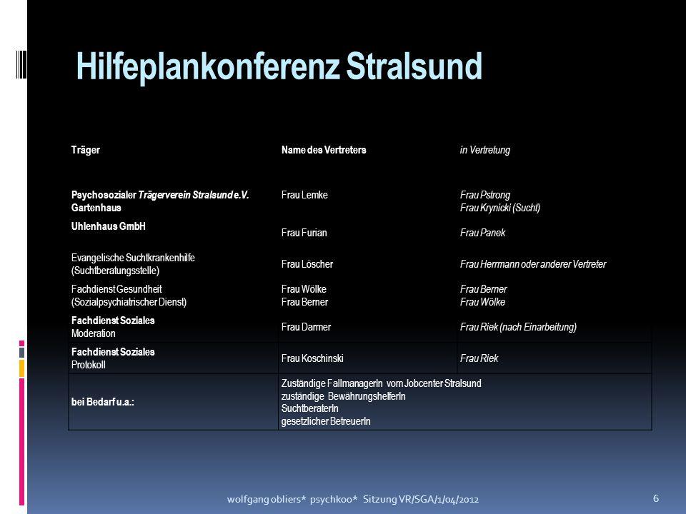 Hilfeplankonferenz Stralsund TrägerName des Vertreters in Vertretung Psychosozialer Trägerverein Stralsund e.V. Gartenhaus Frau Lemke Frau Pstrong Fra