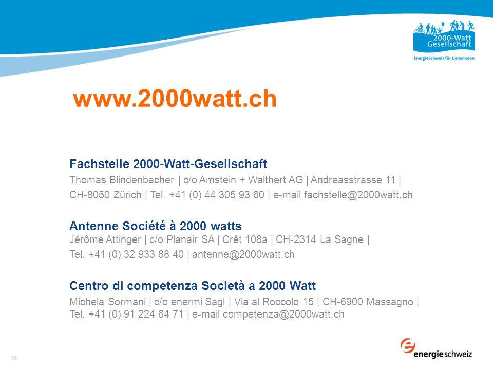 www.2000watt.ch Fachstelle 2000-Watt-Gesellschaft Thomas Blindenbacher | c/o Amstein + Walthert AG | Andreasstrasse 11 | CH-8050 Zürich | Tel.