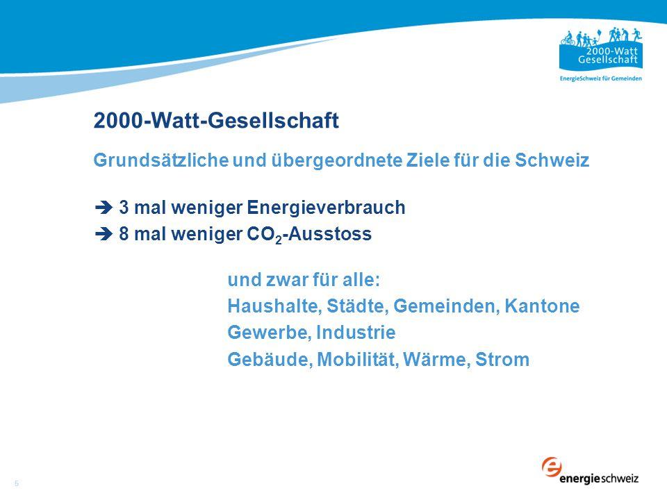 2000-Watt-Gesellschaft Grundsätzliche und übergeordnete Ziele für die Schweiz  3 mal weniger Energieverbrauch  8 mal weniger CO 2 -Ausstoss und zwar für alle: Haushalte, Städte, Gemeinden, Kantone Gewerbe, Industrie Gebäude, Mobilität, Wärme, Strom 5