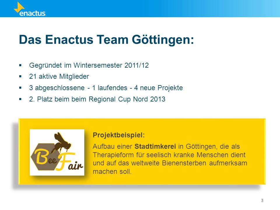 3 Das Enactus Team Göttingen:  Gegründet im Wintersemester 2011/12  21 aktive Mitglieder  3 abgeschlossene - 1 laufendes - 4 neue Projekte  2.