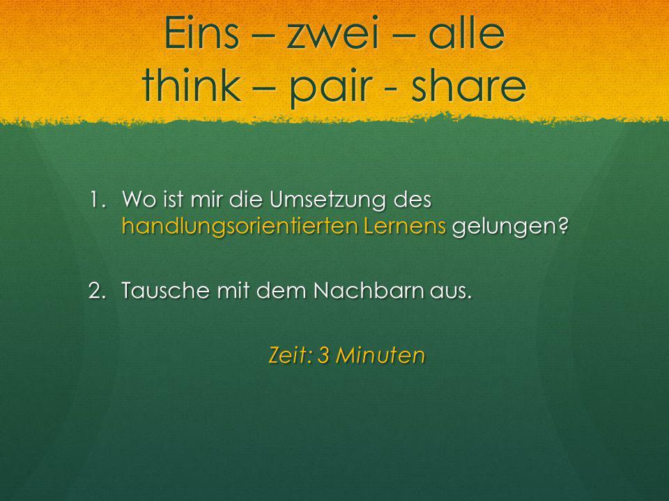 Eins – zwei – alle think – pair - share 1.Wo ist mir die Umsetzung des handlungsorientierten Lernens gelungen? 2.Tausche mit dem Nachbarn aus. Zeit: 3