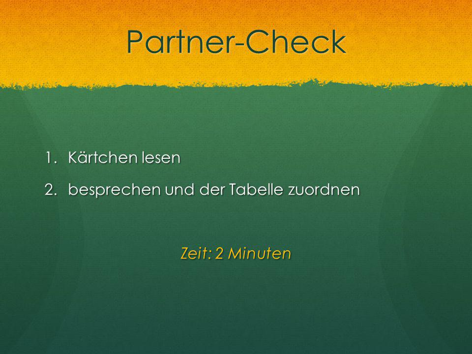 Partner-Check 1.Kärtchen lesen 2.besprechen und der Tabelle zuordnen Zeit: 2 Minuten