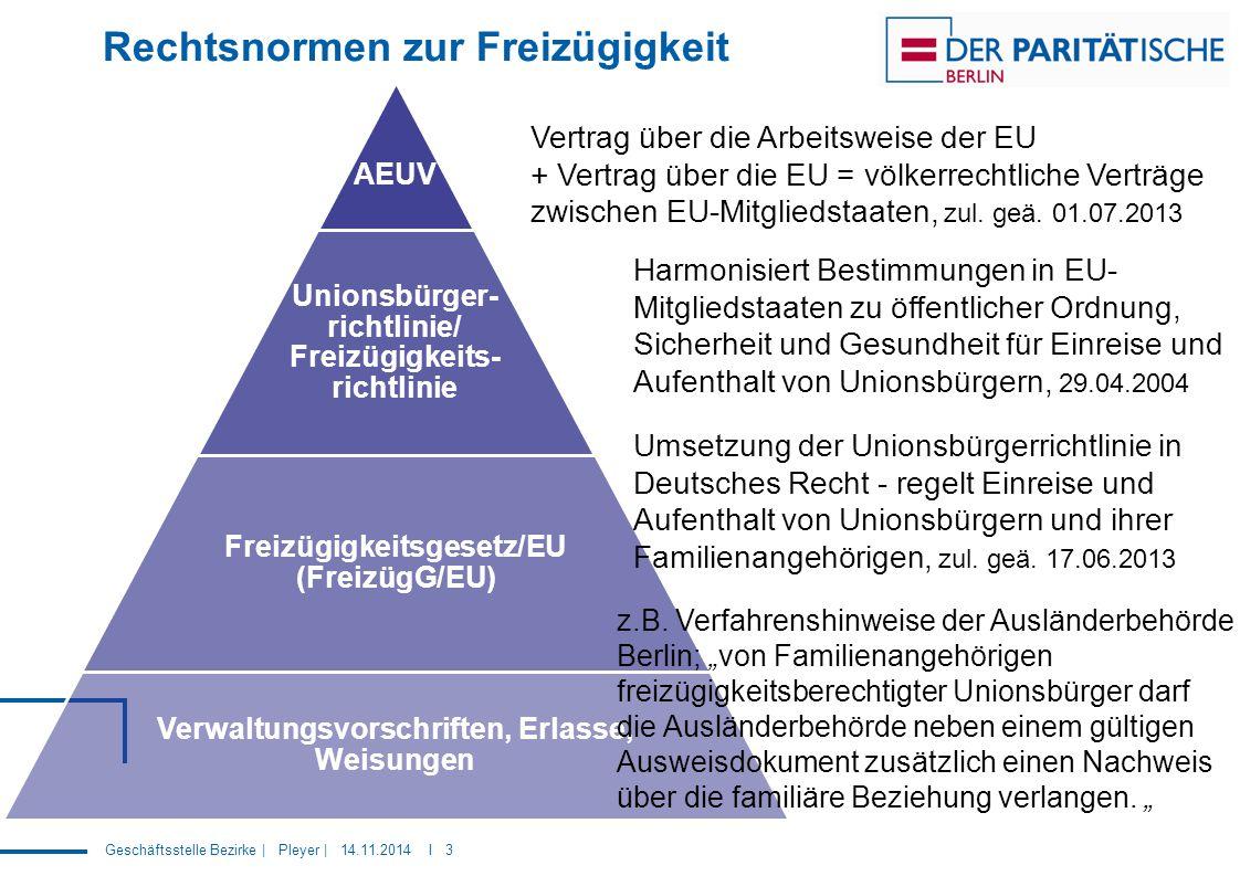 Geschäftsstelle Bezirke | Pleyer | 14.11.2014 I 3 Rechtsnormen zur Freizügigkeit AEUV Unionsbürger- richtlinie/ Freizügigkeits- richtlinie Freizügigke