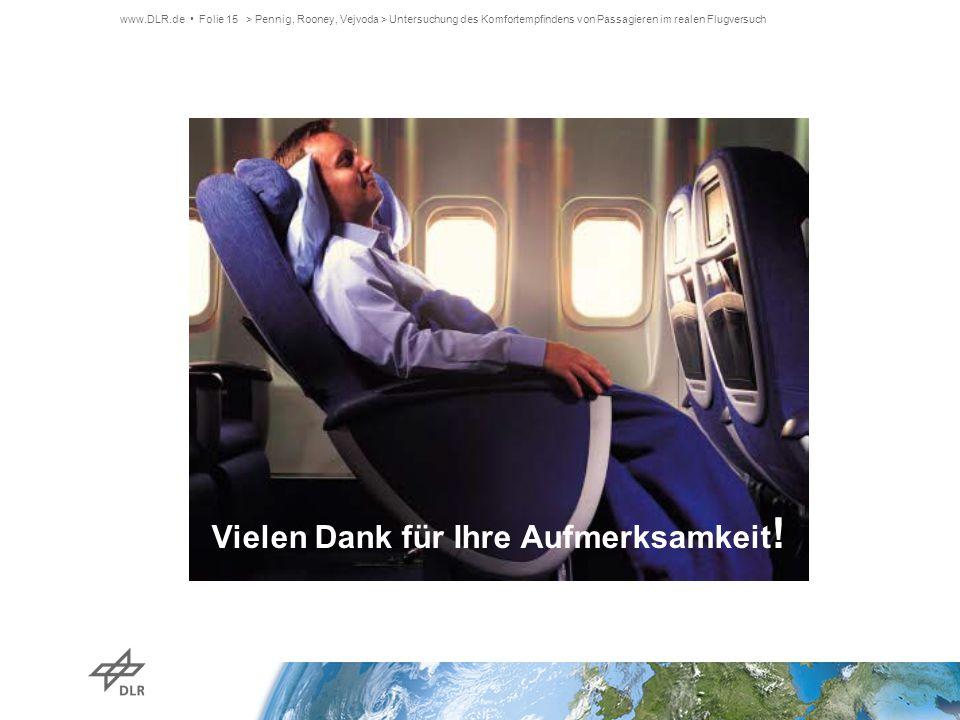 Vielen Dank für Ihre Aufmerksamkeit ! > Pennig, Rooney, Vejvoda > Untersuchung des Komfortempfindens von Passagieren im realen Flugversuchwww.DLR.de F
