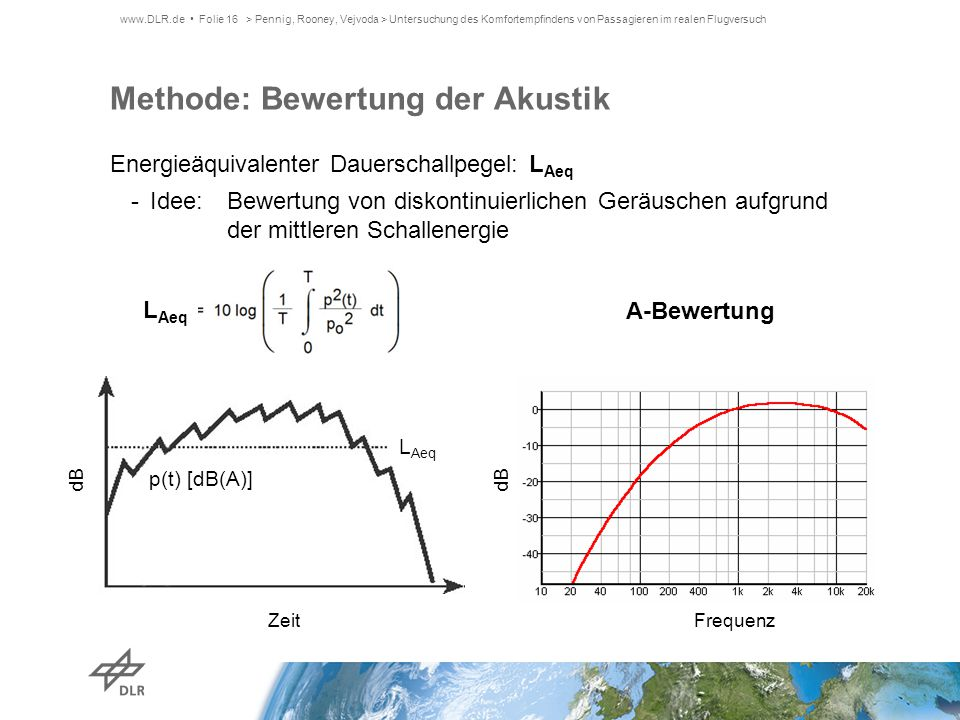 Methode: Bewertung der Akustik A-Bewertung dB Frequenz Energieäquivalenter Dauerschallpegel: L Aeq -Idee: Bewertung von diskontinuierlichen Geräuschen
