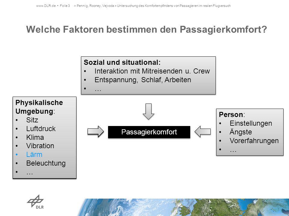 Welche Faktoren bestimmen den Passagierkomfort? Passagierkomfort Sozial und situational: Interaktion mit Mitreisenden u. Crew Entspannung, Schlaf, Arb