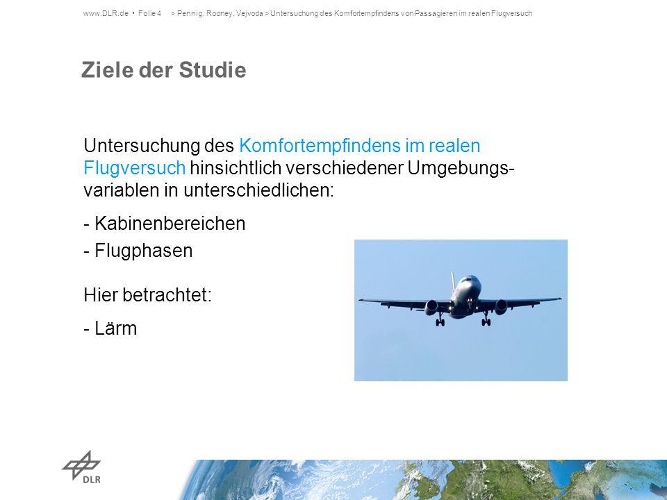 Untersuchung des Komfortempfindens im realen Flugversuch hinsichtlich verschiedener Umgebungs- variablen in unterschiedlichen: - Kabinenbereichen - Fl