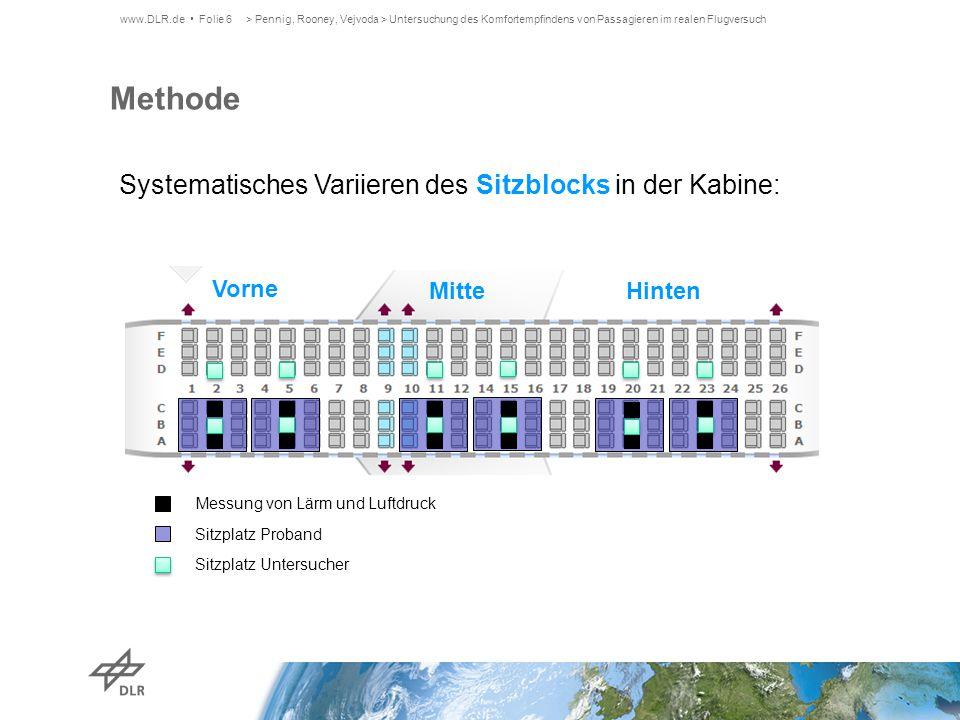 Systematisches Variieren des Sitzblocks in der Kabine: Sitzplatz Untersucher Messung von Lärm und Luftdruck Sitzplatz Proband Vorne MitteHinten Method