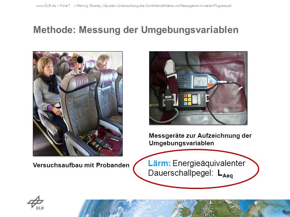 Methode: Messung der Umgebungsvariablen Messgeräte zur Aufzeichnung der Umgebungsvariablen Versuchsaufbau mit Probanden > Pennig, Rooney, Vejvoda > Un
