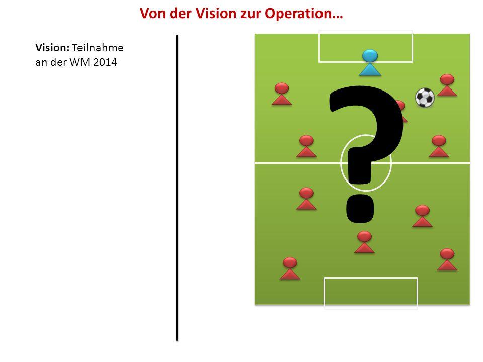 Vision: Teilnahme an der WM 2014 ? Von der Vision zur Operation…