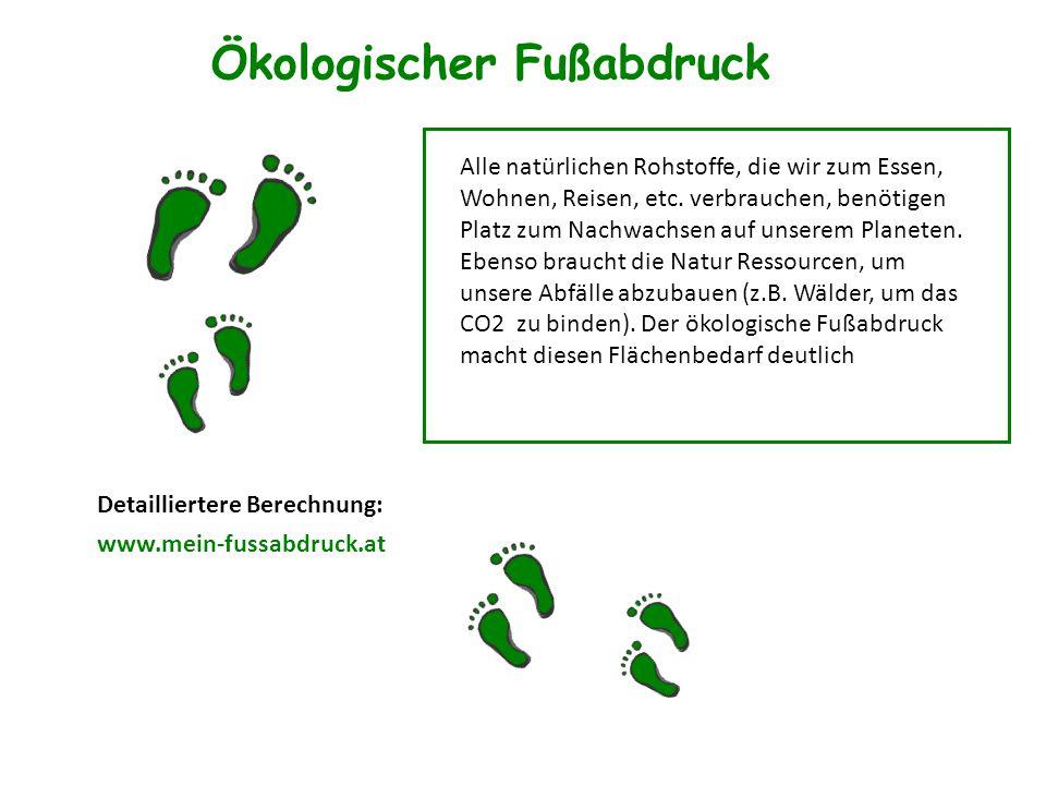 Ökologischer Fußabdruck www.mein-fussabdruck.at Alle natürlichen Rohstoffe, die wir zum Essen, Wohnen, Reisen, etc. verbrauchen, benötigen Platz zum N