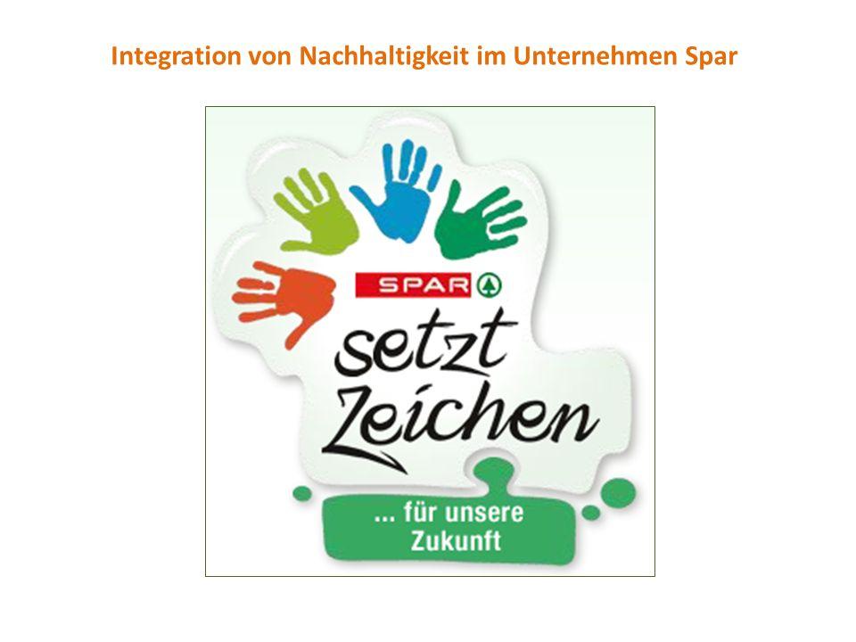 Integration von Nachhaltigkeit im Unternehmen Spar