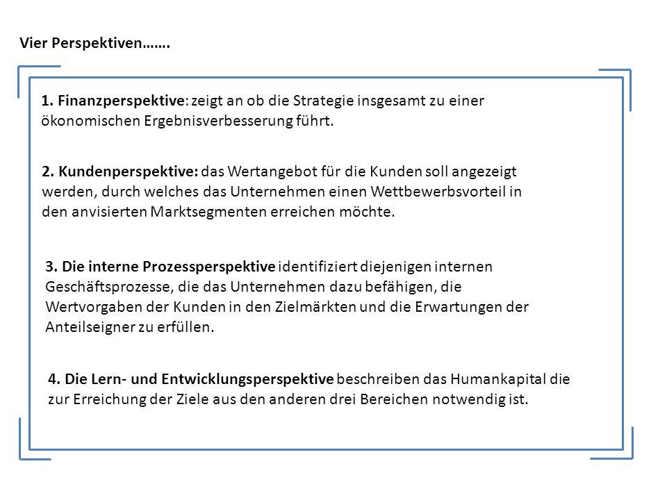 Literatur Friedag Herwig/Schmidt Walter 2004.My balanced Scorecard.
