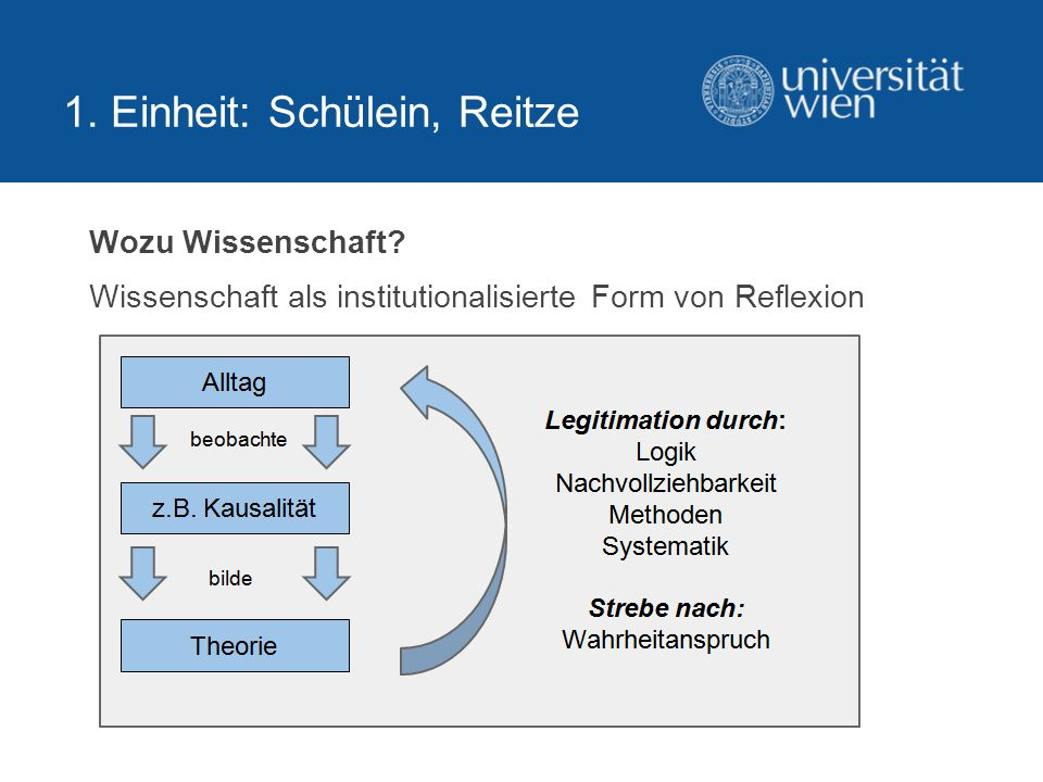 Erkenntnistheorie und Wissenschaftstheorie Paradigma Thomas Kuhn: Paradigmenwechsel in Wissenschaft 1.