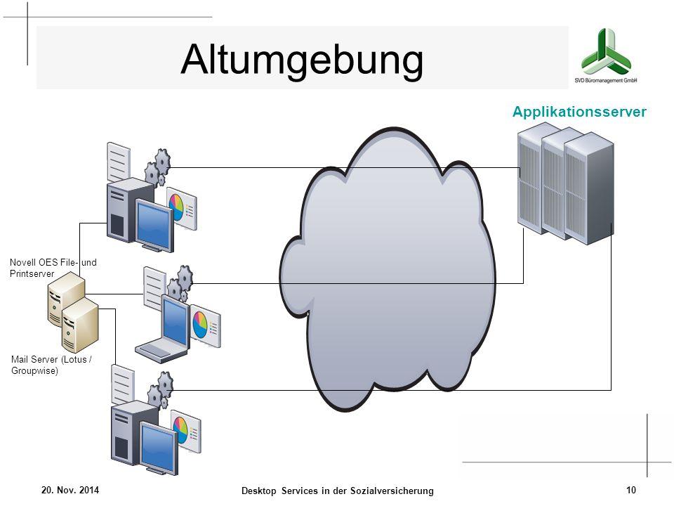 Altumgebung 20. Nov. 2014 Desktop Services in der Sozialversicherung 10 Applikationsserver Novell OES File- und Printserver Mail Server (Lotus / Group