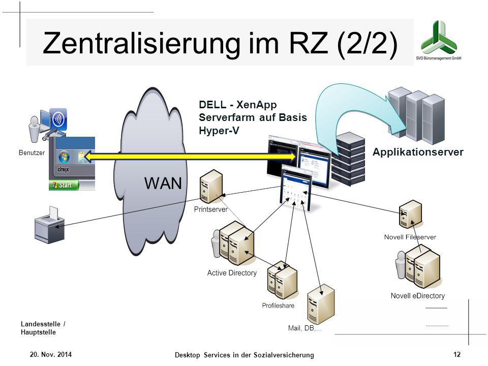 Zentralisierung im RZ (2/2) 20. Nov. 2014 Desktop Services in der Sozialversicherung 12 Benutzer DELL - XenApp Serverfarm auf Basis Hyper-V Applikatio