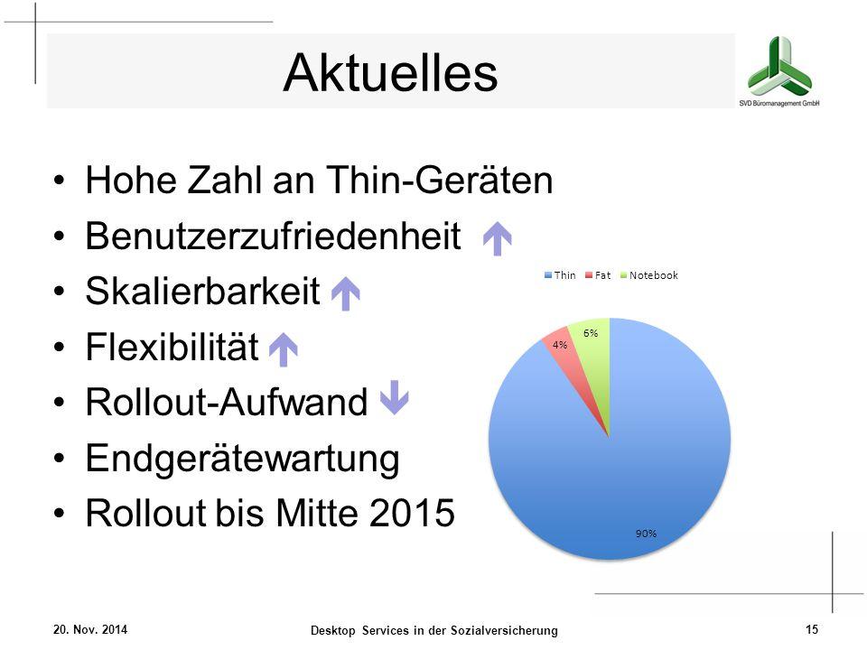 Aktuelles Hohe Zahl an Thin-Geräten Benutzerzufriedenheit  Skalierbarkeit  Flexibilität  Rollout-Aufwand  Endgerätewartung Rollout bis Mitte 2015