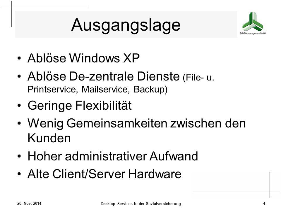 Ausgangslage Ablöse Windows XP Ablöse De-zentrale Dienste (File- u. Printservice, Mailservice, Backup) Geringe Flexibilität Wenig Gemeinsamkeiten zwis