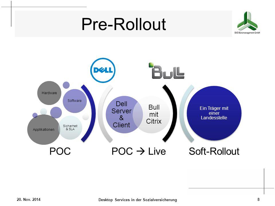 Pre-Rollout 20. Nov. 2014 Desktop Services in der Sozialversicherung 8 POC  LiveSoft-Rollout Dell Server & Client Bull mit Citrix HardwareSoftware Ap