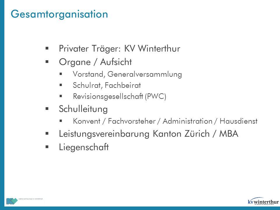 Gesamtorganisation  Privater Träger: KV Winterthur  Organe / Aufsicht  Vorstand, Generalversammlung  Schulrat, Fachbeirat  Revisionsgesellschaft