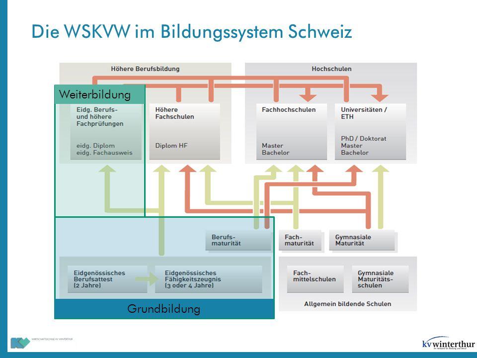 Die WSKVW im Bildungssystem Schweiz Weiterbildung Grundbildung