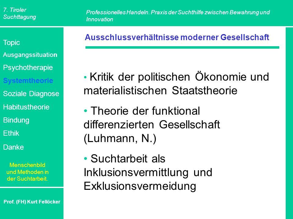 7. Tiroler Suchttagung Professionelles Handeln. Praxis der Suchthilfe zwischen Bewahrung und Innovation Prof. (FH) Kurt Fellöcker Ausschlussverhältnis