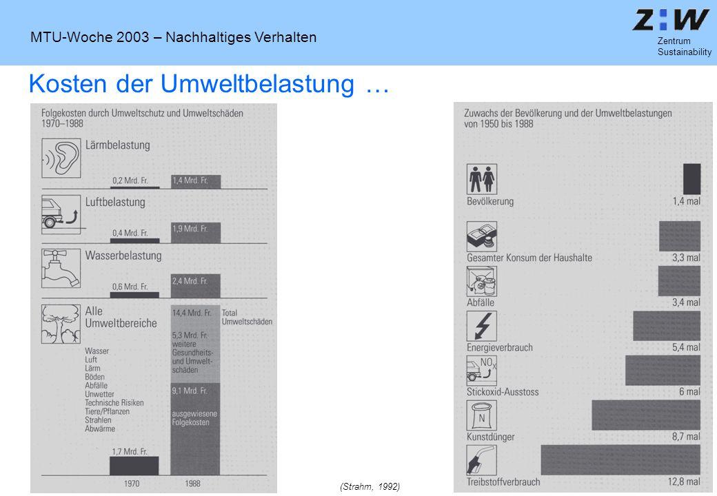 MTU-Woche 2003 – Nachhaltiges Verhalten Zentrum Sustainability Kosten der Umweltbelastung … (Strahm, 1992)