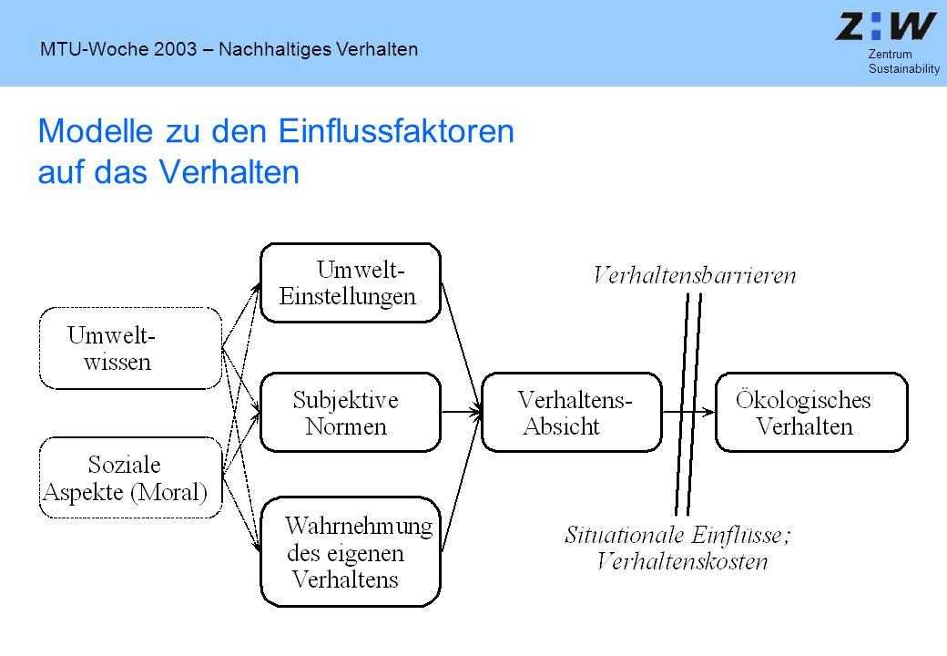 MTU-Woche 2003 – Nachhaltiges Verhalten Zentrum Sustainability Modelle zu den Einflussfaktoren auf das Verhalten