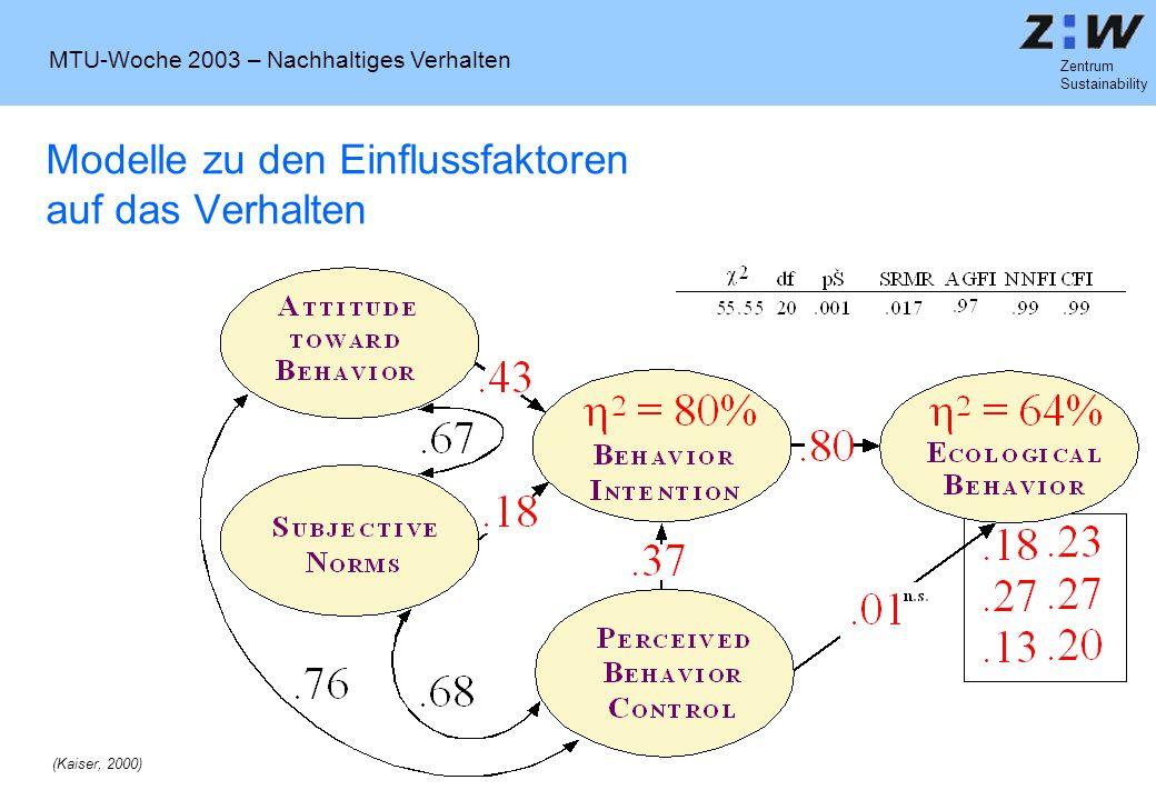 MTU-Woche 2003 – Nachhaltiges Verhalten Zentrum Sustainability Modelle zu den Einflussfaktoren auf das Verhalten (Kaiser, 2000)