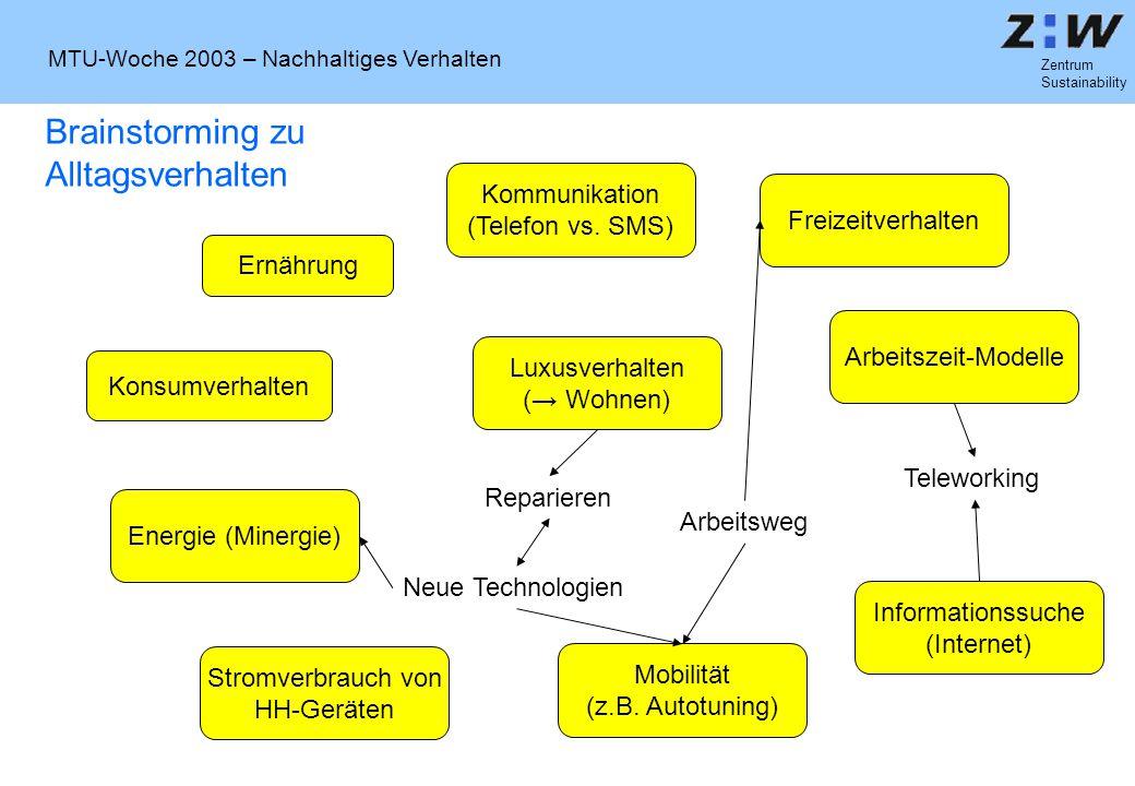 MTU-Woche 2003 – Nachhaltiges Verhalten Zentrum Sustainability Brainstorming zu Alltagsverhalten Kommunikation (Telefon vs. SMS) Informationssuche (In