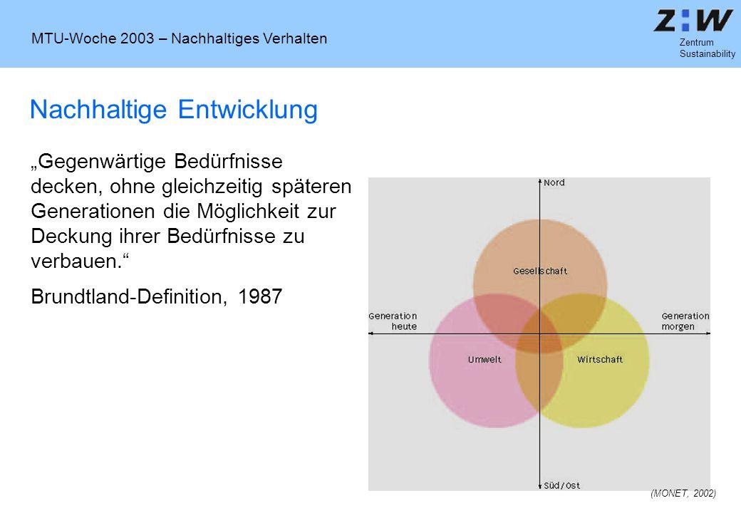 """MTU-Woche 2003 – Nachhaltiges Verhalten Zentrum Sustainability Nachhaltige Entwicklung """"Gegenwärtige Bedürfnisse decken, ohne gleichzeitig späteren Ge"""