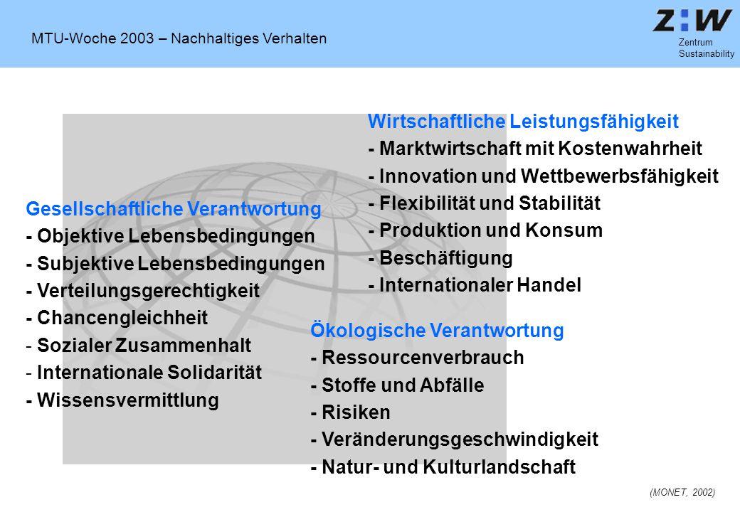MTU-Woche 2003 – Nachhaltiges Verhalten Zentrum Sustainability Gesellschaftliche Verantwortung - Objektive Lebensbedingungen - Subjektive Lebensbeding