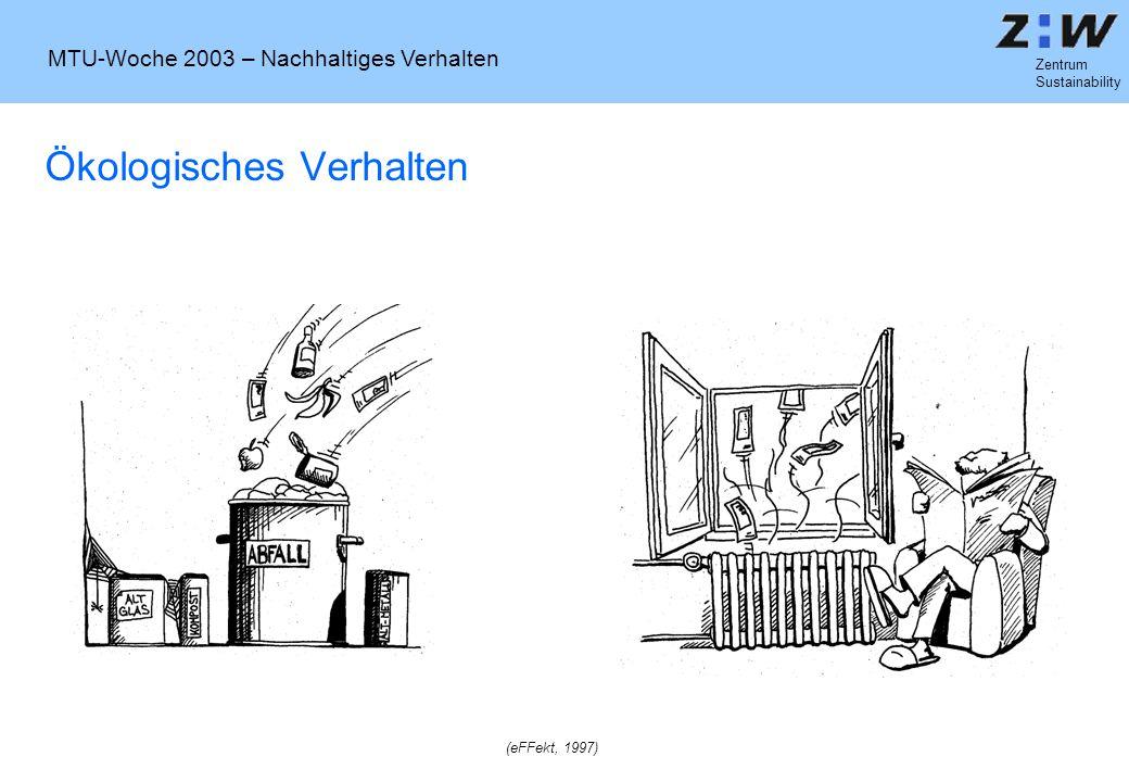 MTU-Woche 2003 – Nachhaltiges Verhalten Zentrum Sustainability Ökologisches Verhalten (eFFekt, 1997) (Strahm, 1992)