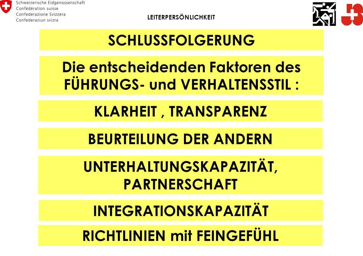 Die entscheidenden Faktoren des FÜHRUNGS- und VERHALTENSSTIL : KLARHEIT, TRANSPARENZ SCHLUSSFOLGERUNG BEURTEILUNG DER ANDERN UNTERHALTUNGSKAPAZITÄT, PARTNERSCHAFT INTEGRATIONSKAPAZITÄT RICHTLINIEN mit FEINGEFÜHL LEITERPERSÖNLICHKEIT