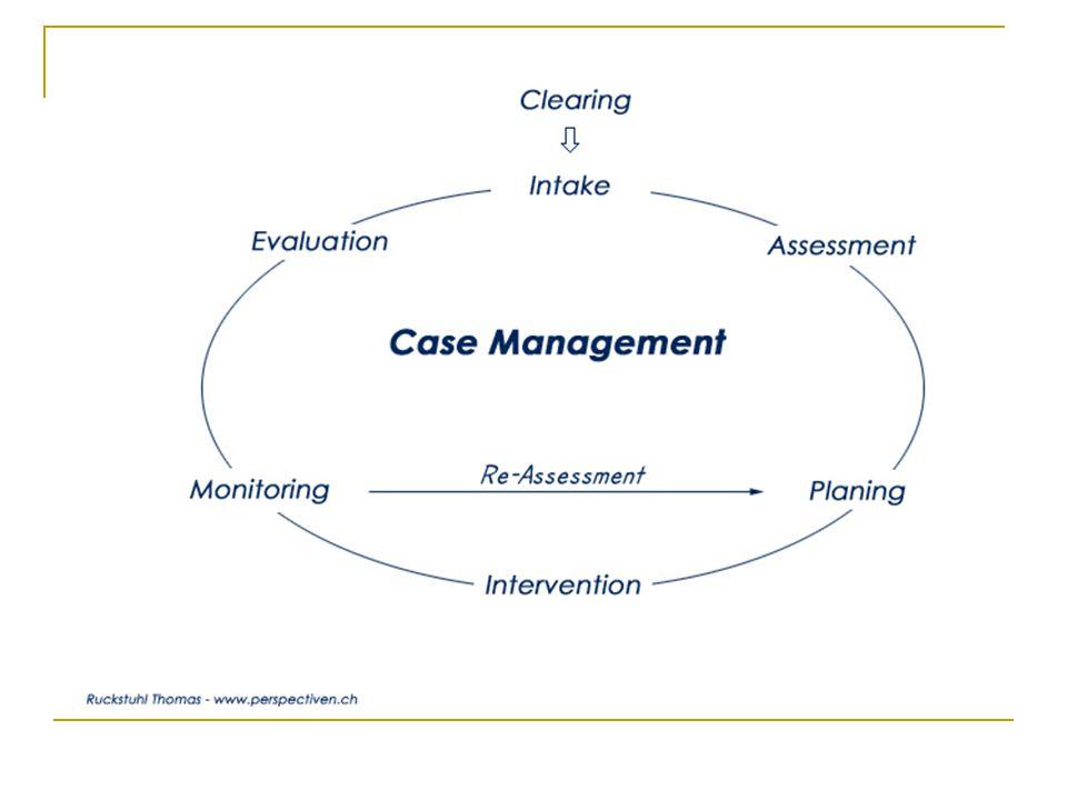 """CM ist mehr als """"managen Kundenorientierung Ressourcenorientierung  Allokation von Person- und Umweltressourcen Empowermentansatz  Stärkung der Nutzerperspektive  Betroffenenkompetenz und Selbsthilfefähigeit  Selbstenthüllung (differenziertes Denken)  Motivation und Aktivierung  Mitwirkungsfähigkeit und -bereitschaft"""