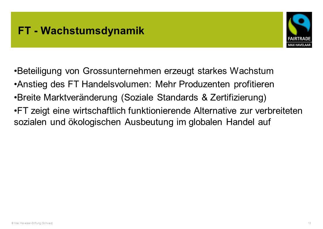 © Max Havelaar-Stiftung (Schweiz) 13 FT - Wachstumsdynamik Beteiligung von Grossunternehmen erzeugt starkes Wachstum Anstieg des FT Handelsvolumen: Me