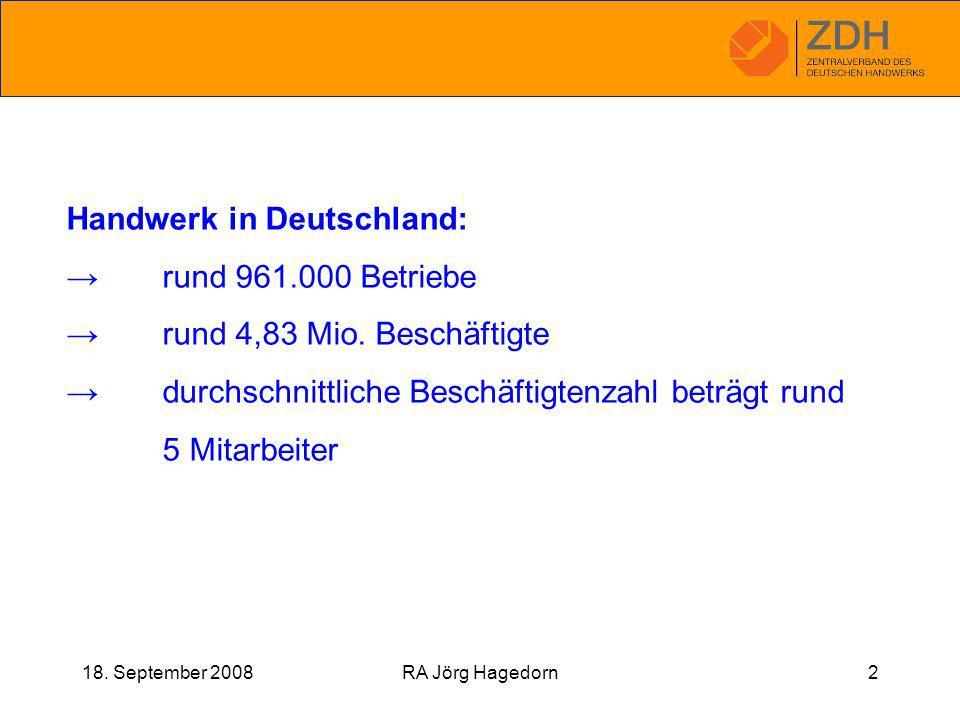 18. September 2008RA Jörg Hagedorn2 Handwerk in Deutschland: →rund 961.000 Betriebe →rund 4,83 Mio.