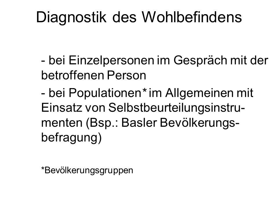 Diagnostik des Wohlbefindens - bei Einzelpersonen im Gespräch mit der betroffenen Person - bei Populationen* im Allgemeinen mit Einsatz von Selbstbeur