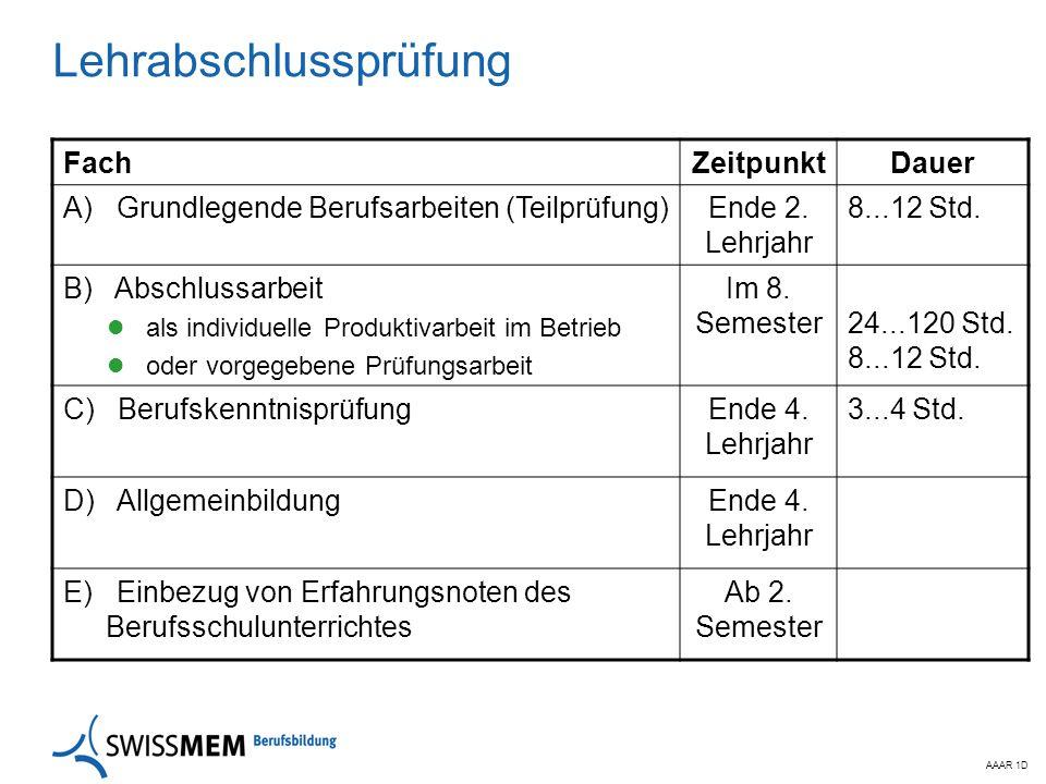 AAAR 1D Lehrabschlussprüfung FachZeitpunktDauer A) Grundlegende Berufsarbeiten (Teilprüfung)Ende 2. Lehrjahr 8...12 Std. B) Abschlussarbeit als indivi