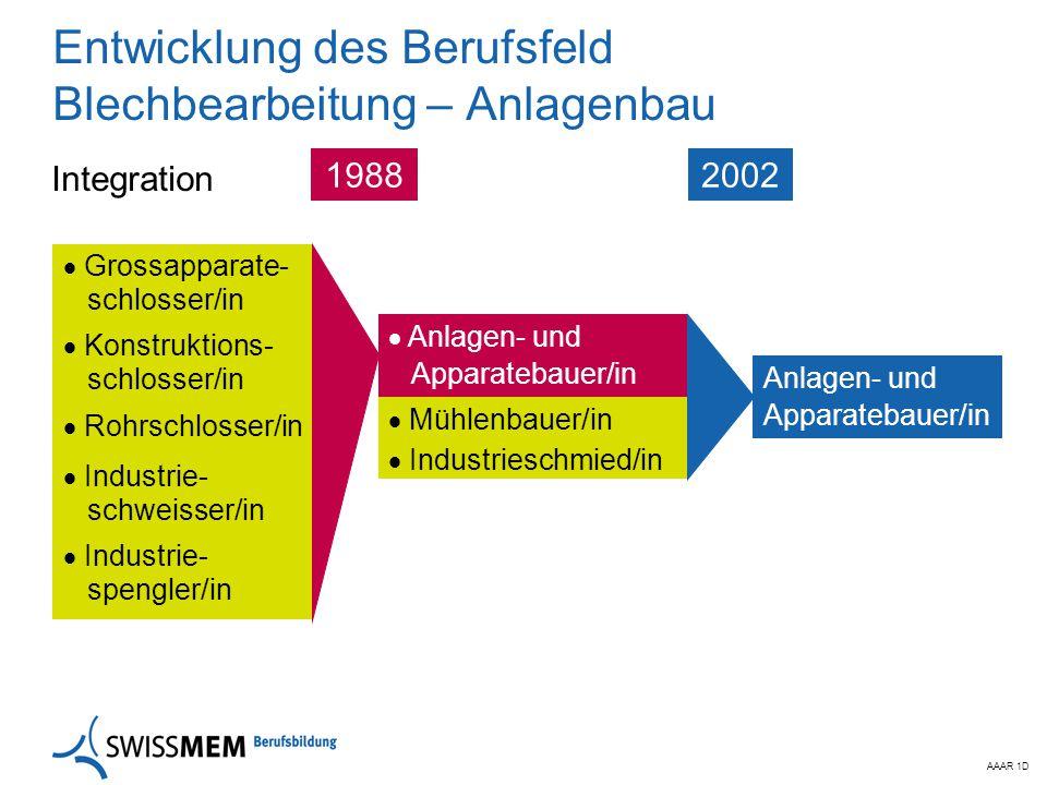 AAAR 1D Entwicklung des Berufsfeld Blechbearbeitung – Anlagenbau Integration 19882002  Grossapparate- schlosser/in  Konstruktions- schlosser/in  Ro