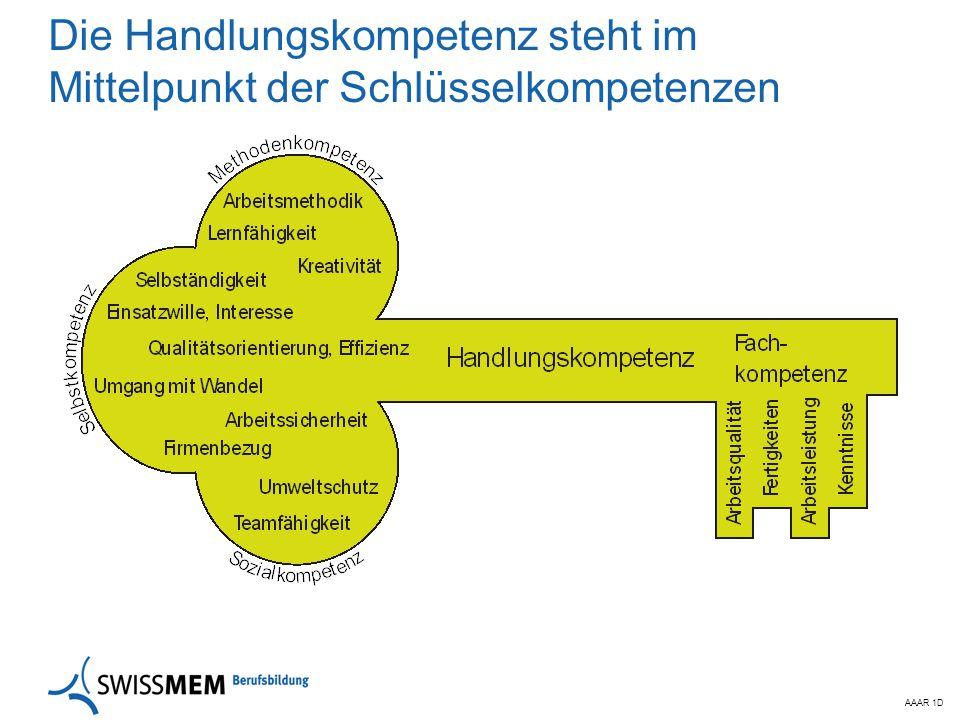 AAAR 1D Lehrabschlussprüfung FachZeitpunktDauer A) Grundlegende Berufsarbeiten (Teilprüfung)Ende 2.