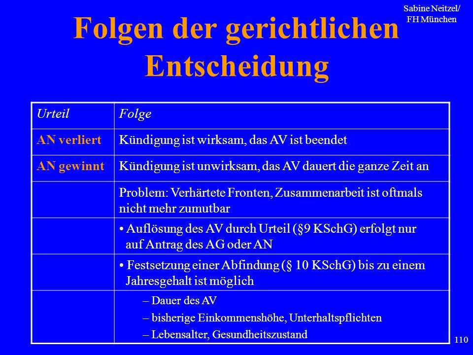 Sabine Neitzel/ FH München 110 Folgen der gerichtlichen Entscheidung UrteilFolge AN verliertKündigung ist wirksam, das AV ist beendet AN gewinntKündig
