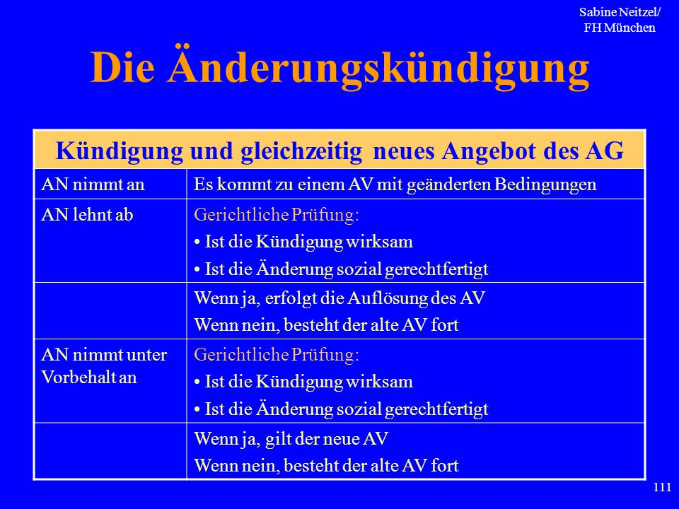 Sabine Neitzel/ FH München 111 Die Änderungskündigung Kündigung und gleichzeitig neues Angebot des AG AN nimmt anEs kommt zu einem AV mit geänderten B