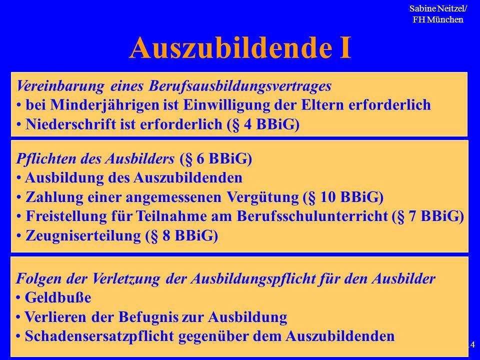 Sabine Neitzel/ FH München 114 Auszubildende I Vereinbarung eines Berufsausbildungsvertrages bei Minderjährigen ist Einwilligung der Eltern erforderli