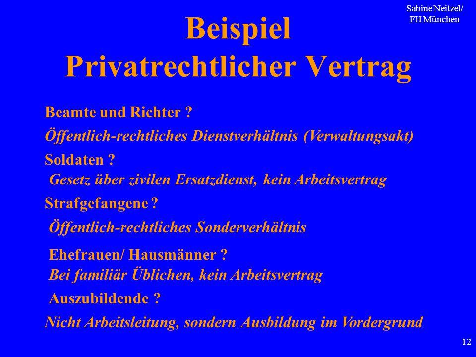 Sabine Neitzel/ FH München 12 Beispiel Privatrechtlicher Vertrag Beamte und Richter ? Soldaten ? Strafgefangene ? Ehefrauen/ Hausmänner ? Auszubildend