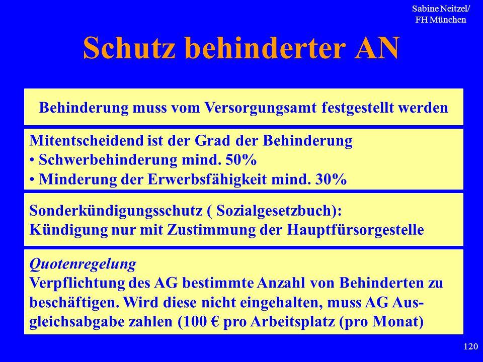 Sabine Neitzel/ FH München 120 Schutz behinderter AN Behinderung muss vom Versorgungsamt festgestellt werden Mitentscheidend ist der Grad der Behinder