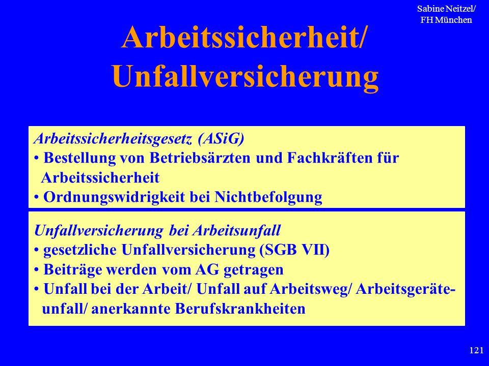 Sabine Neitzel/ FH München 121 Arbeitssicherheit/ Unfallversicherung Arbeitssicherheitsgesetz (ASiG) Bestellung von Betriebsärzten und Fachkräften für