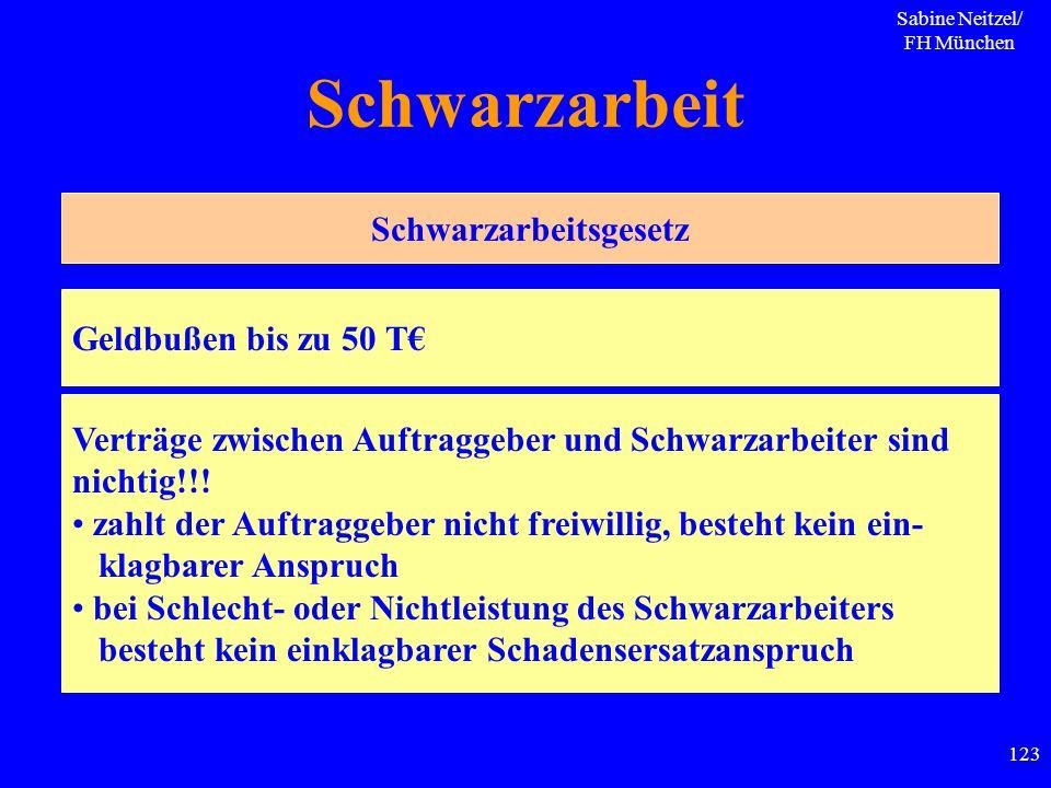 Sabine Neitzel/ FH München 123 Schwarzarbeit Schwarzarbeitsgesetz Geldbußen bis zu 50 T€ Verträge zwischen Auftraggeber und Schwarzarbeiter sind nicht