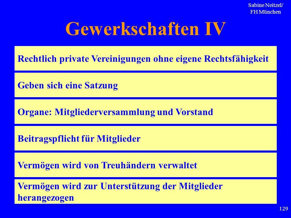 Sabine Neitzel/ FH München 129 Gewerkschaften IV Rechtlich private Vereinigungen ohne eigene Rechtsfähigkeit Geben sich eine Satzung Organe: Mitgliede